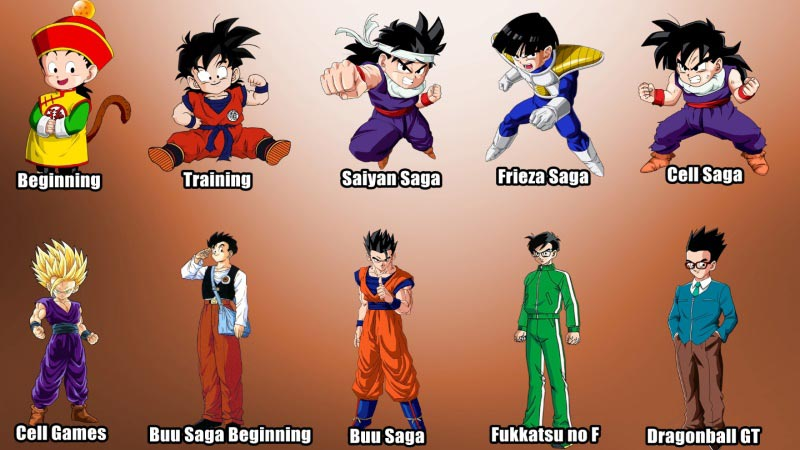 Dragon Ball Super Episode List Storyline Trailer And Images