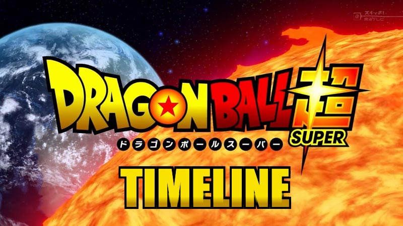 timeline for Dragon Ball